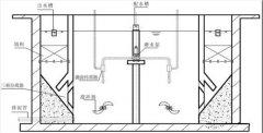 IBR污水处理工艺