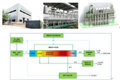 重庆市化工废盐绿色循环示范项目